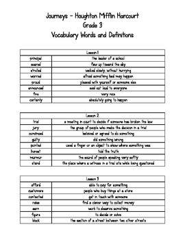 Journeys - HMH © 2011/2012 Grade 3 Vocabulary Words and De