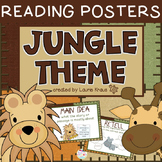 Jungle Theme Reading Posters