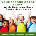 KEY TO ALIGNING SECOND GRADE WITH COMMON CORE STATE STANDARDS