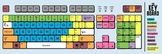 Keyboard Poster for Computer Lab (6 feet long)