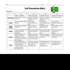 Kid Friendly Oral Presentation Rubric