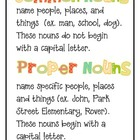 Kid Friendly Parts of Speech Posters with Definitions and