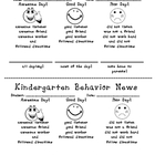 Kindergarten Behavior New (Daily Behavior Rubric)