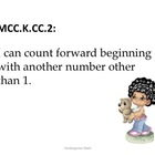 Kindergarten Common Core Math Standards for Posting--Kids