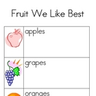 Kindergarten Healthy Foods/Exercise Graphs