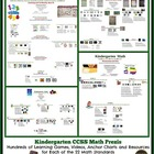 Kindergarten Math Common Core Prezi Bundle