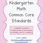 Kindergarten Math Common Core Standards Data (for the teacher)