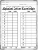 Kindergarten Reading Readiness Assessment Data Sheets (Com