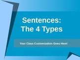 LANGUAGE: Sentences:  Declarative, Imperative, Interrogati