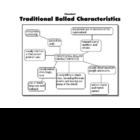 LITERATURE - ENGLISH Flow chart Characteristics of a Ballad