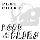 LORD OF THE FLIES Plot Chart Organizer Diagram Arc (by Wil