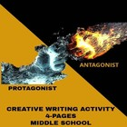 Language Arts: Creative Writing- The Name Game