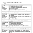 Language Arts Terminology and Study Guide