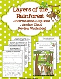 Layers of the Rainforest Flip Book, Anchor Chart, Review W
