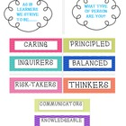Learner Profile Words Wall Display, Poster, or Bulletin Board