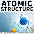Lesson Plan Bundle: Atomic Structure