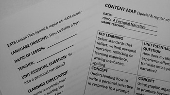 Rockin Resources: More Writing Lessons for Narrative Writing