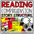 Lights, Camera, Story Structure