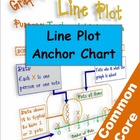 Line Plot Anchor Chart & Bulletin Board Kit (K-6 Math)