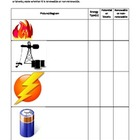Literacy and Science - Energy Forms and Transformations (4 - 7)