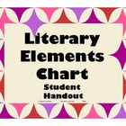 Literary Elements Chart--Student Handout WITH BONUS FLASHC