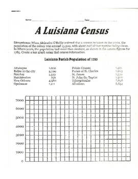LOUISIANA - Luisiana Census