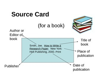 MLA Format Research Paper: Source Card Instructions