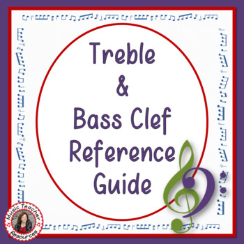 MUSIC: Treble and Bass Pitch: reference guide and worksheets