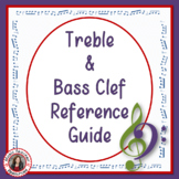 MUSIC: Treble and Bass Pitch: reference guide and worksheet