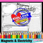 Magnets and Electricity Poster Activity