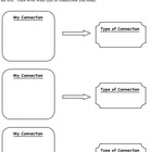 Making Types of Connections Graphic Organizer