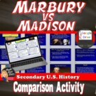 Marbury v Madison (1803) PowerPoint Lecture Presentation