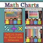 Hundreds, Multiplication, Fractions/Decimals/Percents {Mat