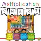 Multiplication Chart {Times Tables 1–9}