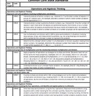 Math Common Core Checklist and Planning Template for 3rd (
