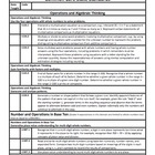 Math Common Core Checklist and Planning Template for 4th (