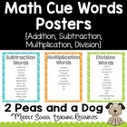 Math Cue Words Posters
