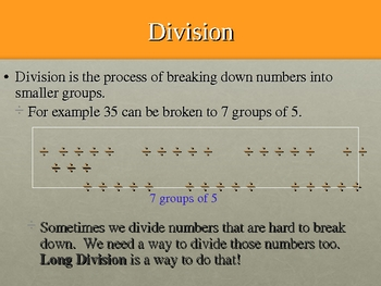 Math Long Division interactive Powerpoint Lesson and Vocab