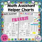 Math Reference Chart / Math Helper Chart / Math Assistant