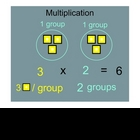 Math Smartboard Lesson Multiplication Facts 3's Smartboard