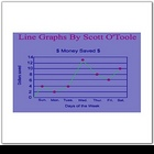 Math Smartboard Lessons Line Graphs