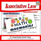 Math Tricks Mnemonics- Associative Law
