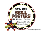 Math Wall Posters: Set 1 {Western Style}