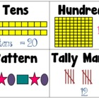 Math Word Wall Words for Primary