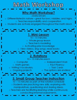 Math Workshop Introduction Handout