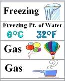 Matter - Science Word Wall Cards with Illustrations