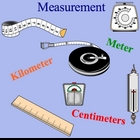 Measurement Estimation Metric System  km, m, and cm Smartb