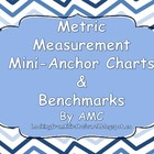 Measurement Posters
