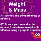 Measurement Weight & Mass Smart Board Lesson {Common Core