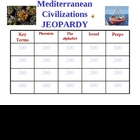 Mediterranean Civilizations jeopardy game